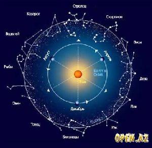 персональный гороскоп бесплатно
